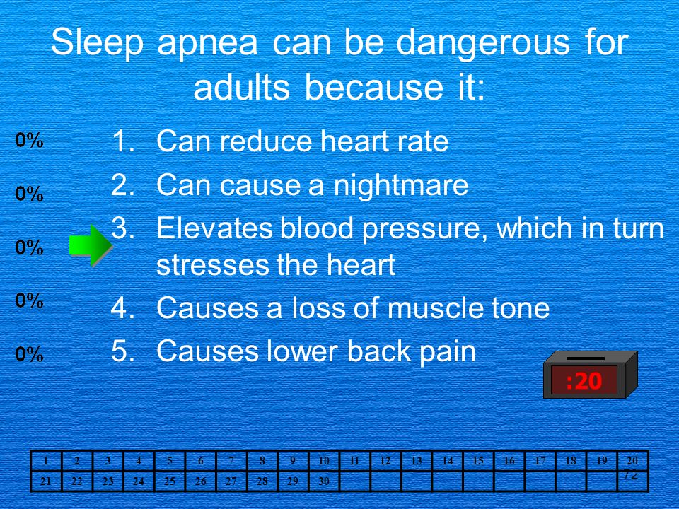 Sleep apnea can be dangerous for adults because it: