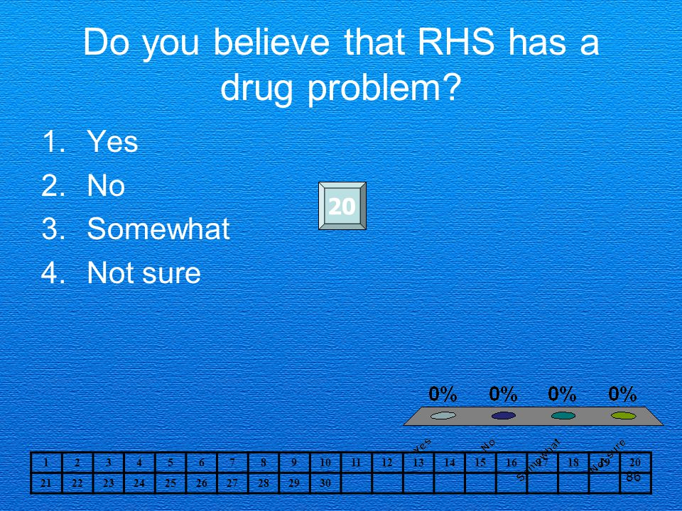 Do you believe that RHS has a drug problem