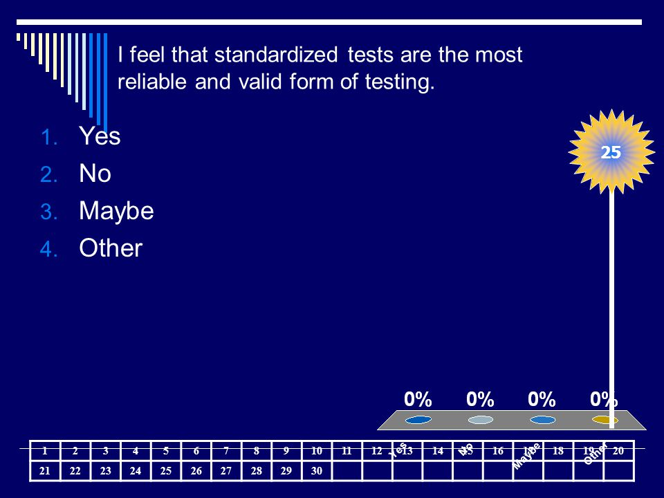 I feel that standardized tests are the most reliable and valid form of testing.