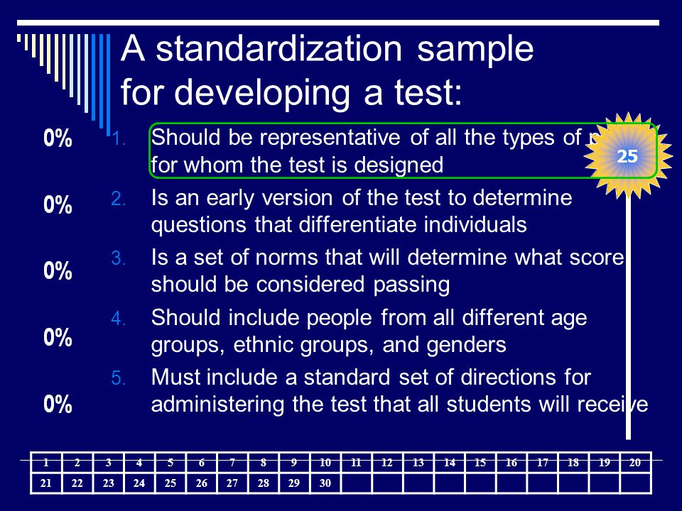 A standardization sample for developing a test: