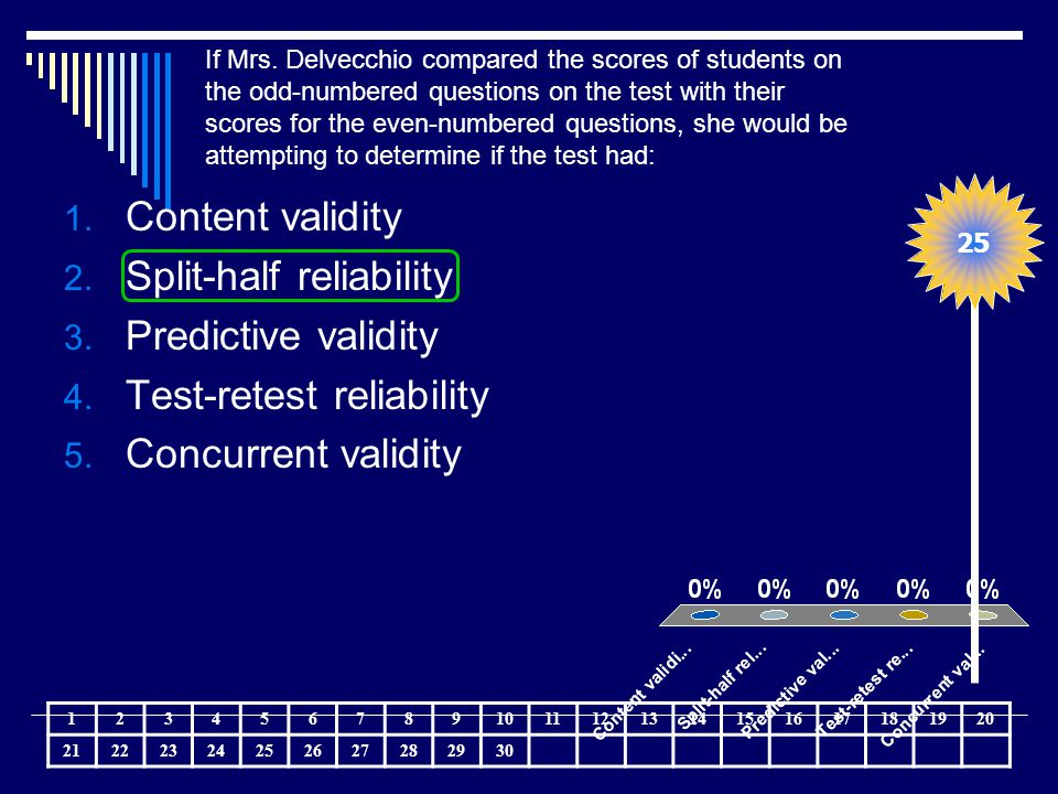 Split-half reliability Predictive validity Test-retest reliability