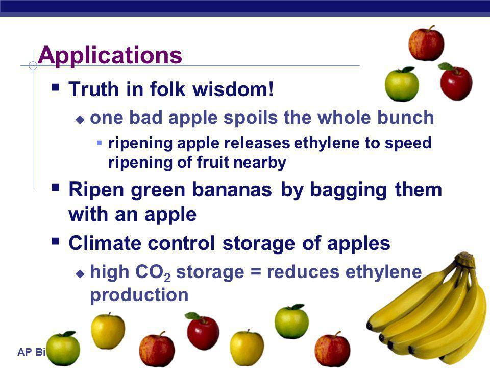 Applications Truth in folk wisdom!
