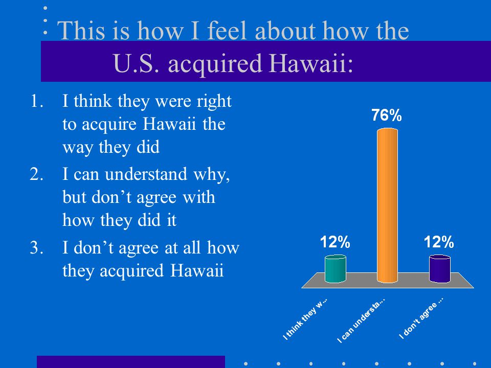 This is how I feel about how the U.S. acquired Hawaii: