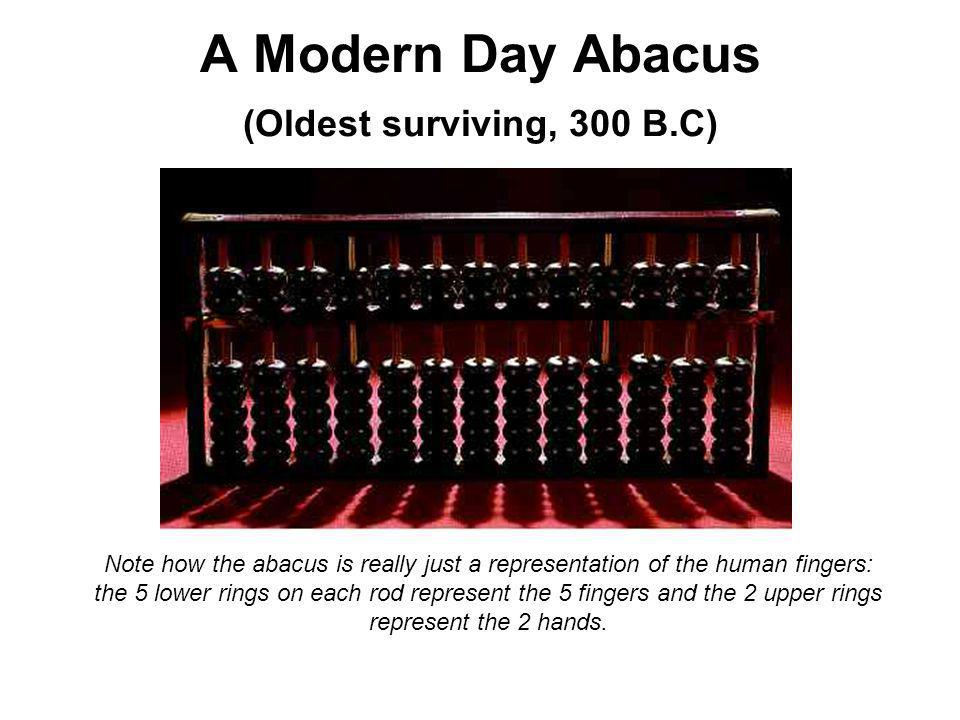 A Modern Day Abacus (Oldest surviving, 300 B.C)