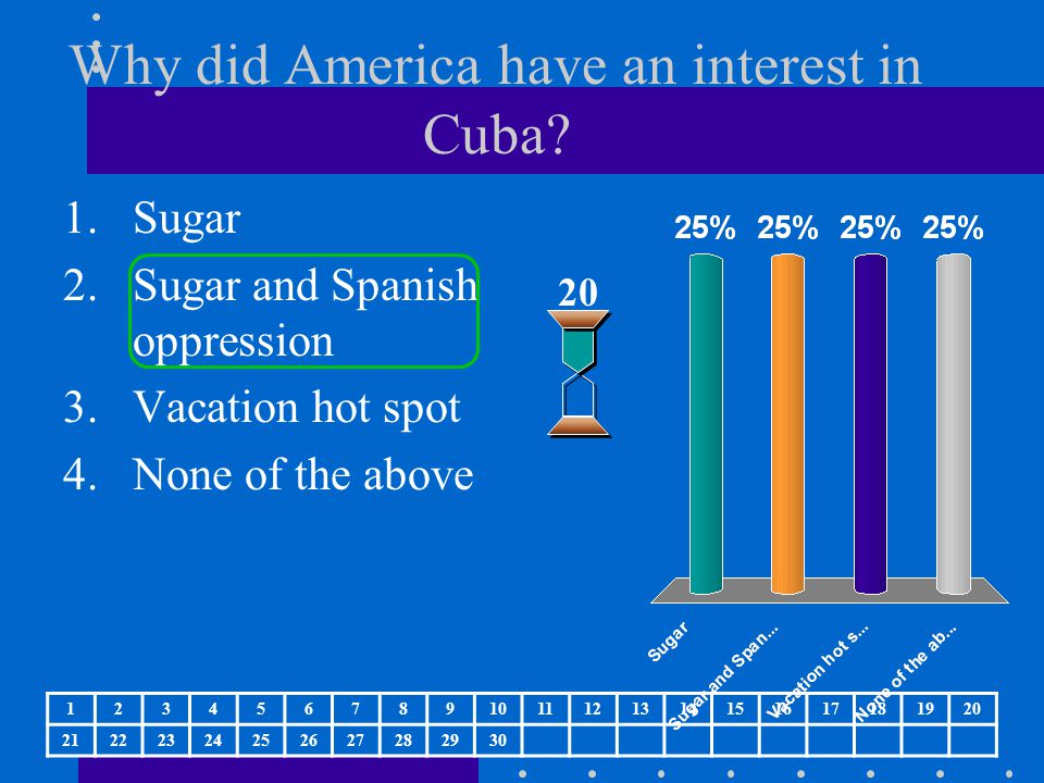 Why did America have an interest in Cuba