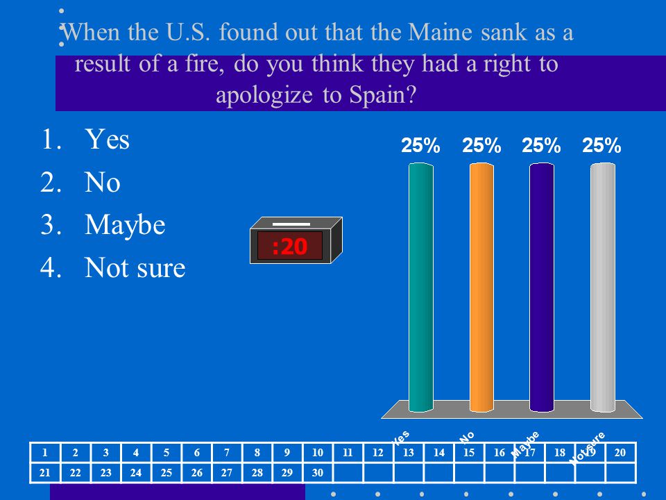 When the U.S. found out that the Maine sank as a result of a fire, do you think they had a right to apologize to Spain