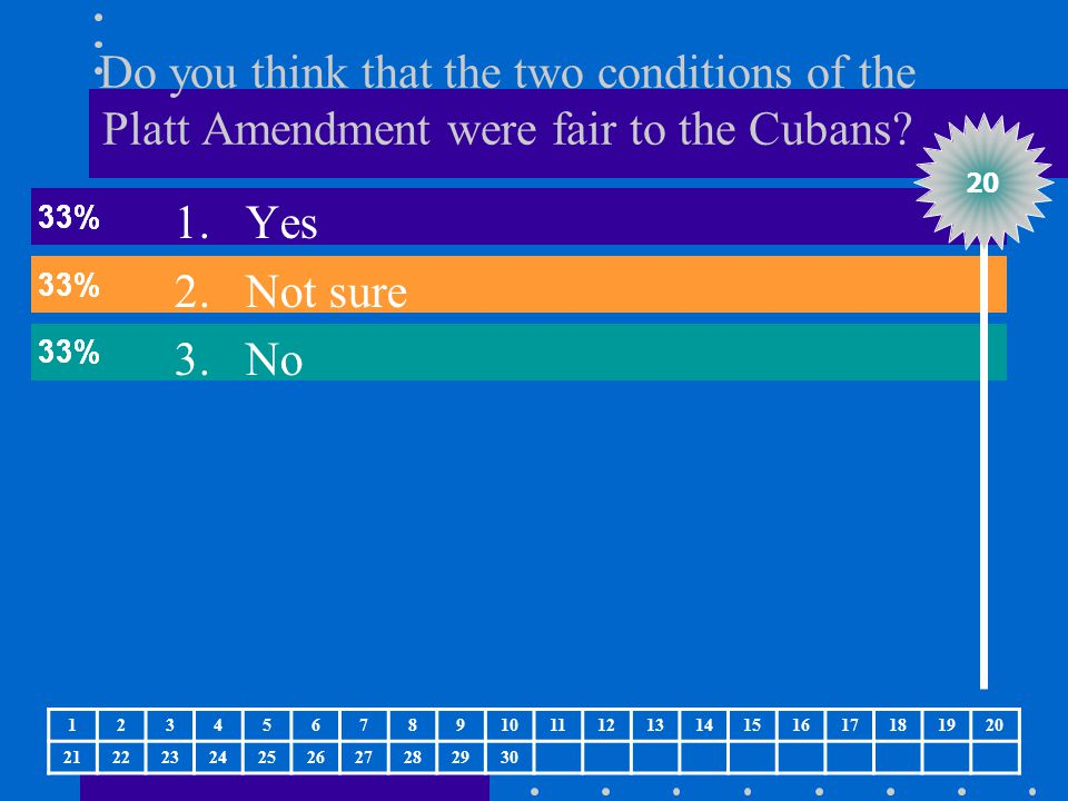 Do you think that the two conditions of the Platt Amendment were fair to the Cubans