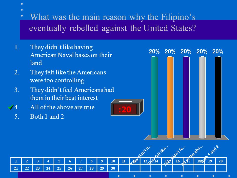 What was the main reason why the Filipino's eventually rebelled against the United States