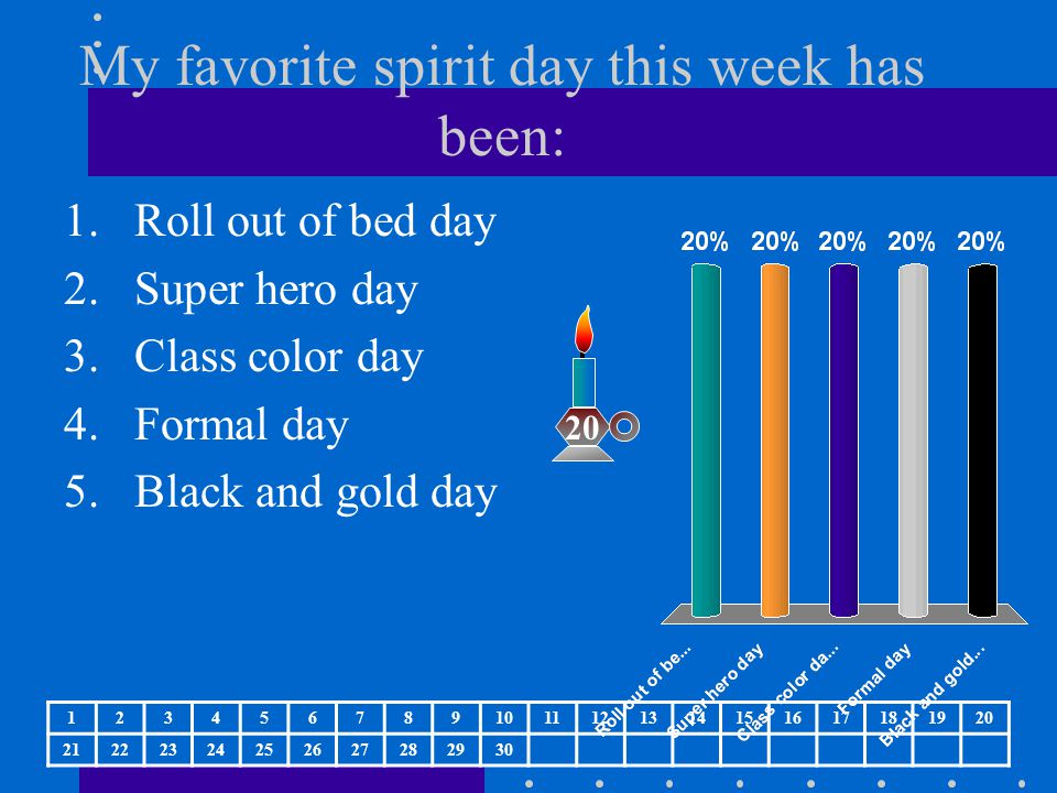 My favorite spirit day this week has been: