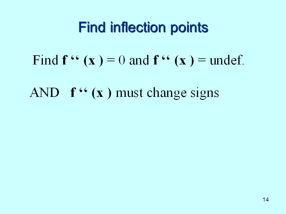 Find inflection points