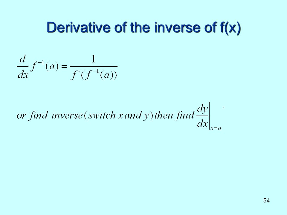Derivative of the inverse of f(x)
