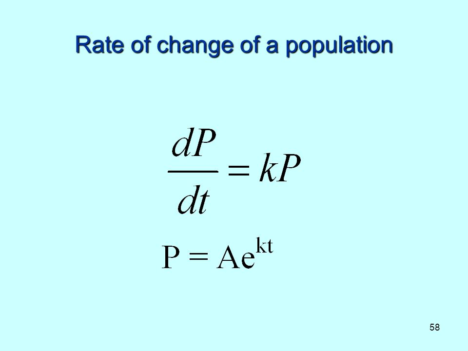 Rate of change of a population