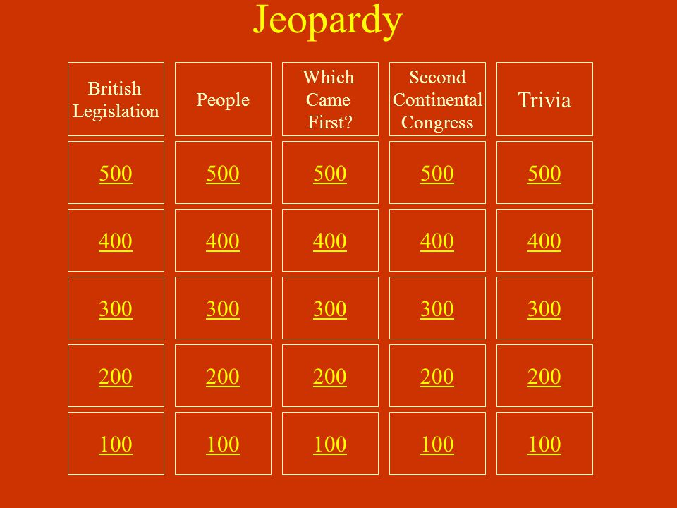 Jeopardy British. Legislation. People. Which. Came. First Second. Continental. Congress. Trivia.