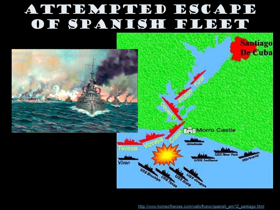 Attempted Escape of Spanish Fleet