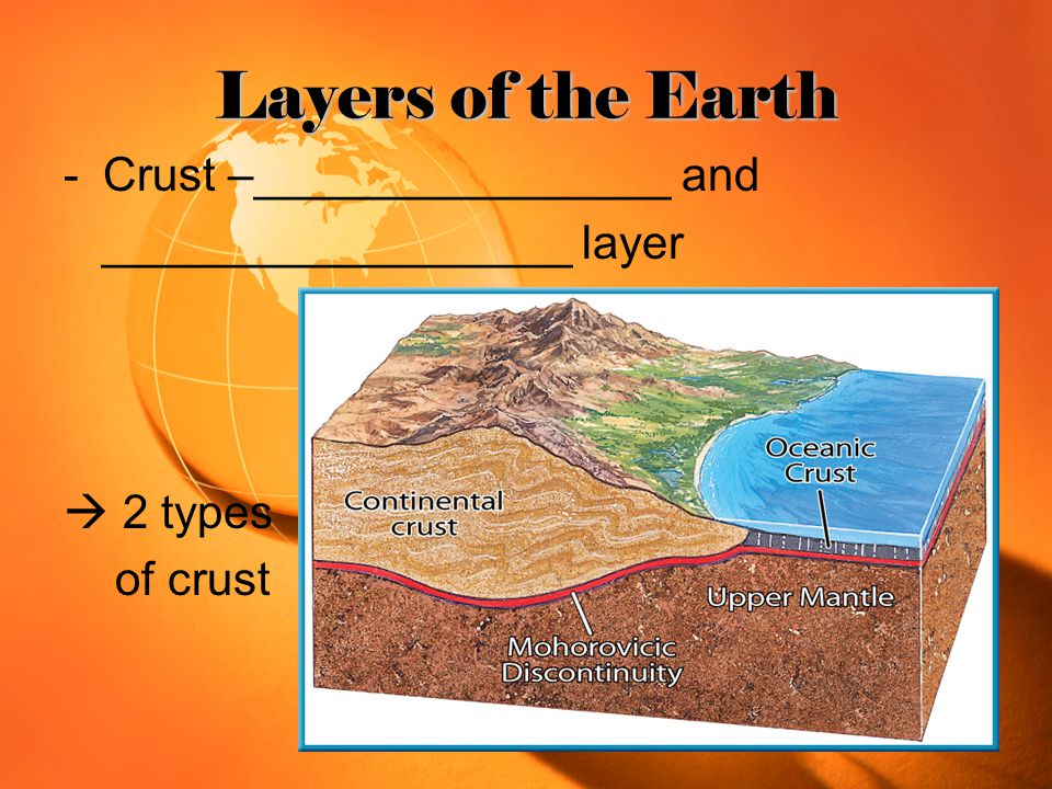 Layers of the Earth Crust –________________ and