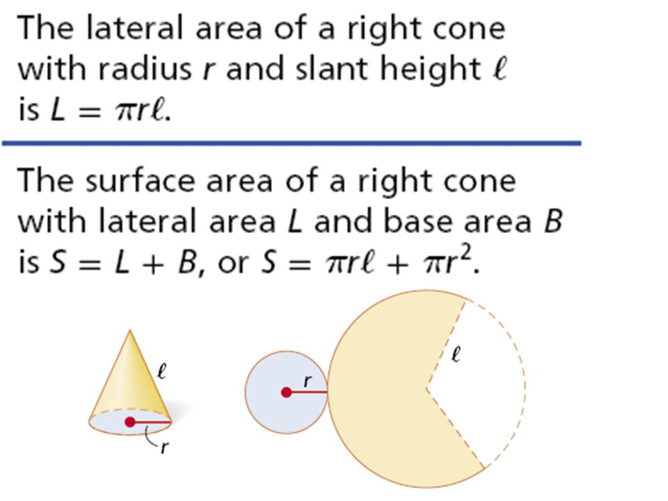 Add the surface area formula onto the notes sheet for cones.