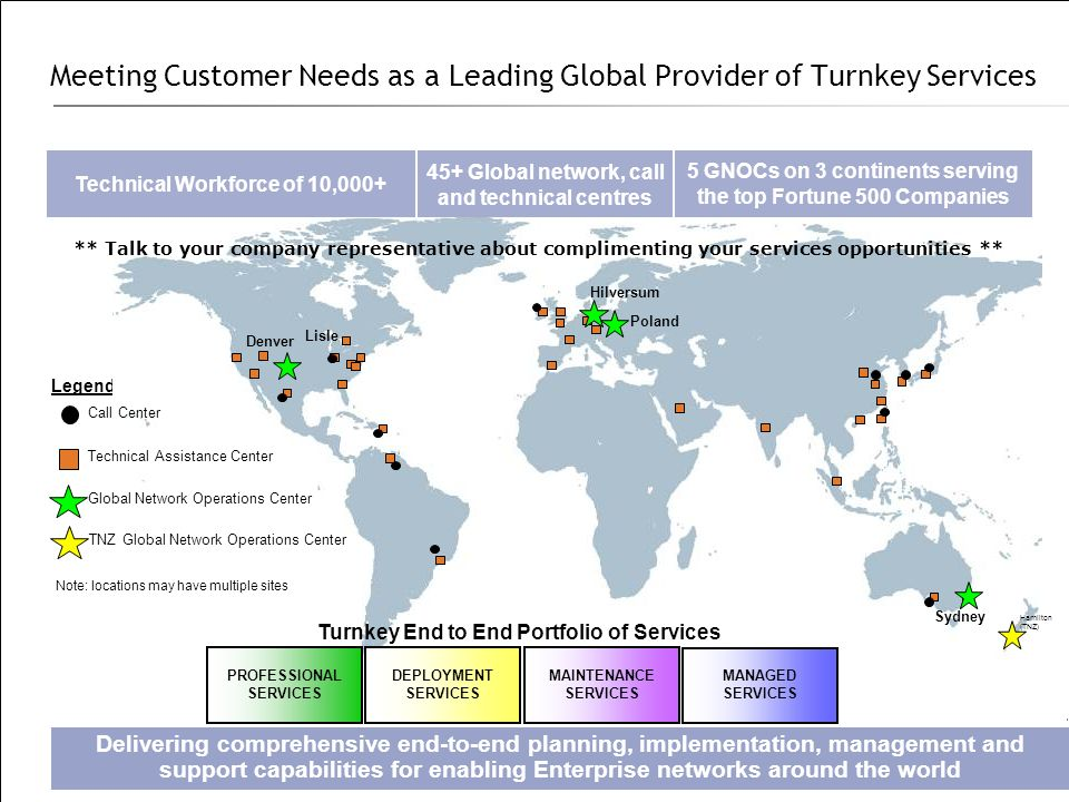 Meeting Customer Needs as a Leading Global Provider of Turnkey Services