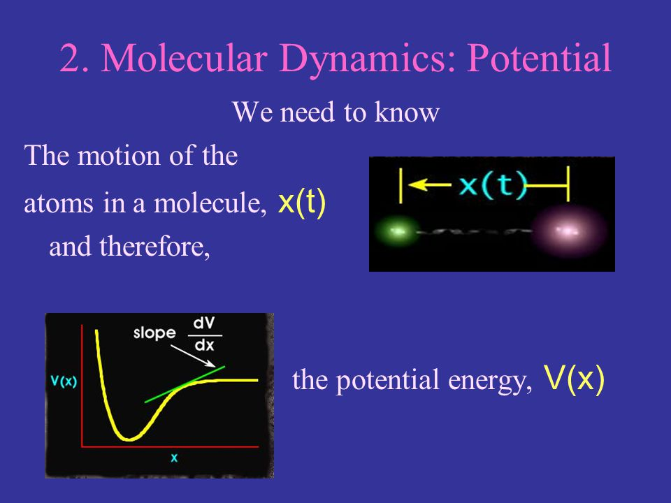 2. Molecular Dynamics: Potential