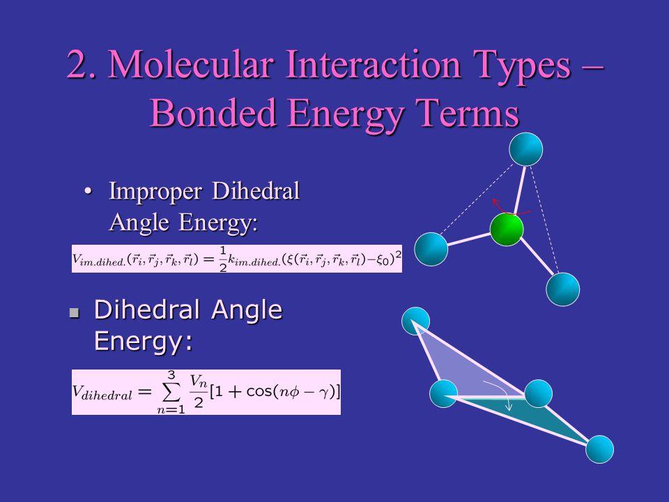 2. Molecular Interaction Types – Bonded Energy Terms