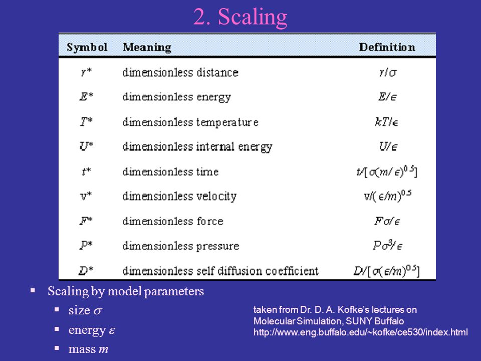 2. Scaling Scaling by model parameters size s energy e mass m