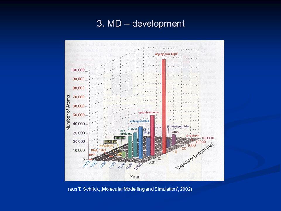 "3. MD – development (aus T. Schlick, ""Molecular Modelling and Simulation , 2002)"