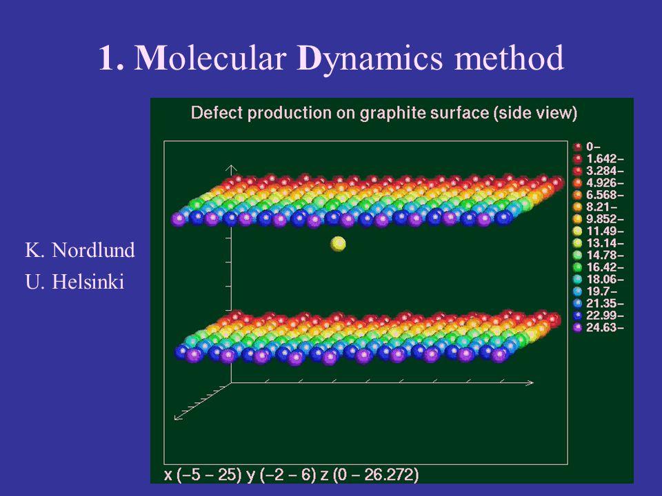 1. Molecular Dynamics method
