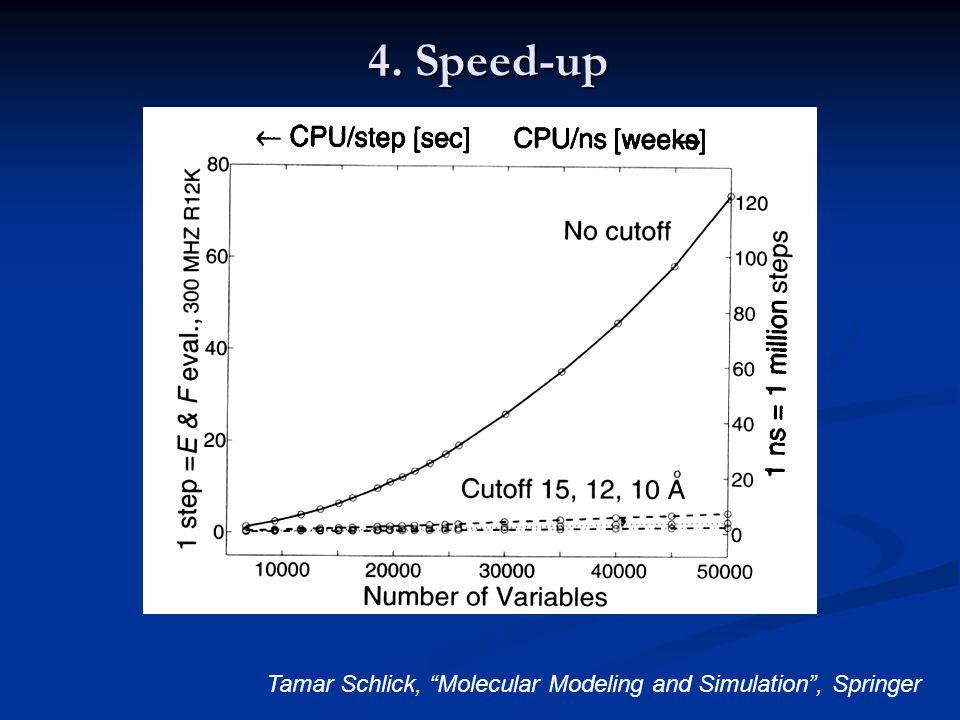 4. Speed-up Tamar Schlick, Molecular Modeling and Simulation , Springer