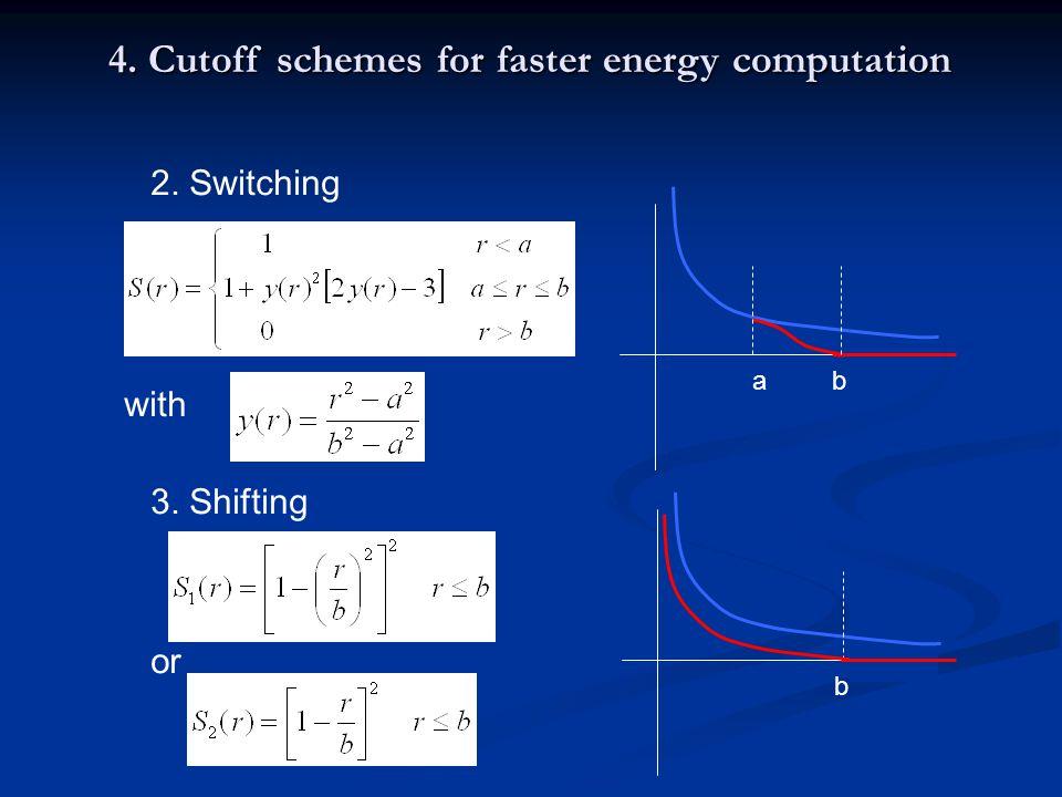 4. Cutoff schemes for faster energy computation