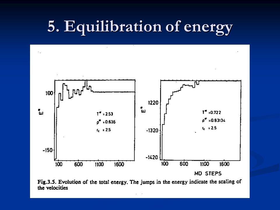 5. Equilibration of energy