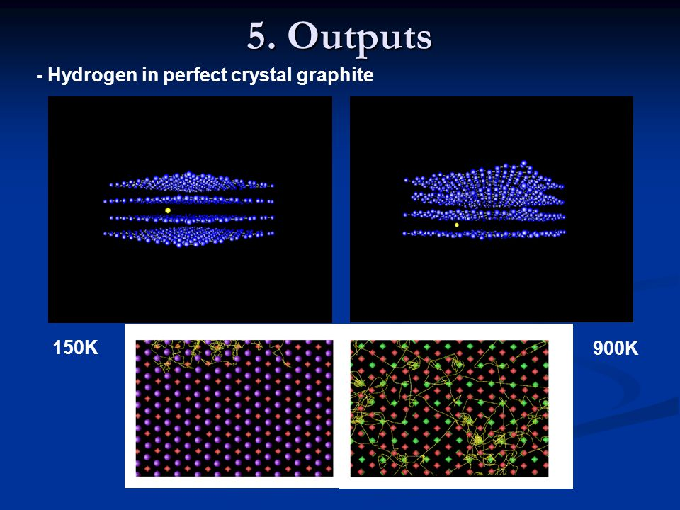 5. Outputs - Hydrogen in perfect crystal graphite 150K 900K