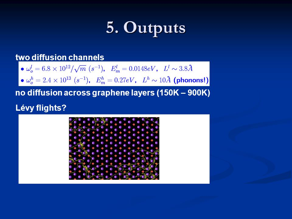 5. Outputs two diffusion channels