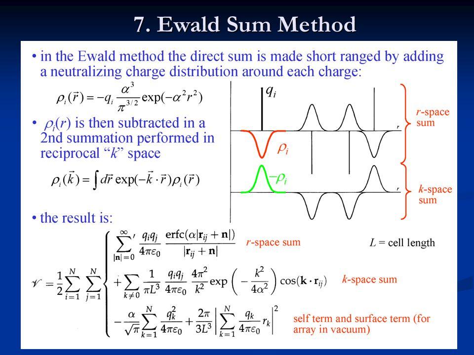 7. Ewald Sum Method