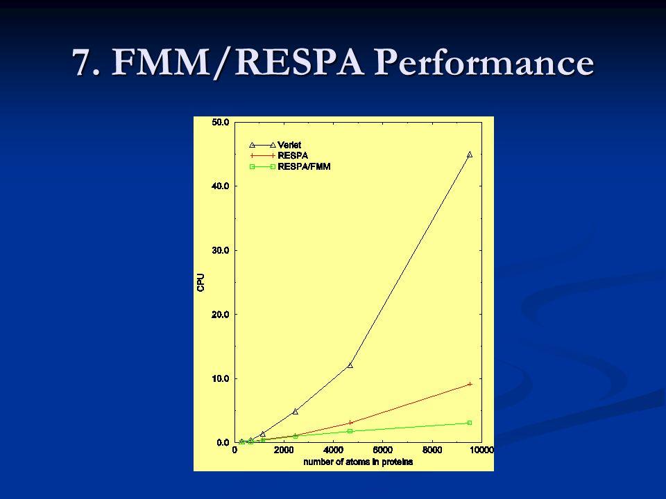 7. FMM/RESPA Performance