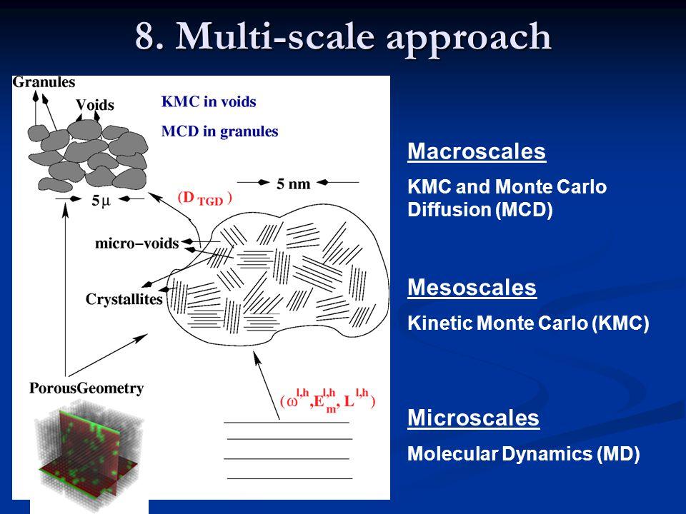 8. Multi-scale approach Macroscales Mesoscales Microscales