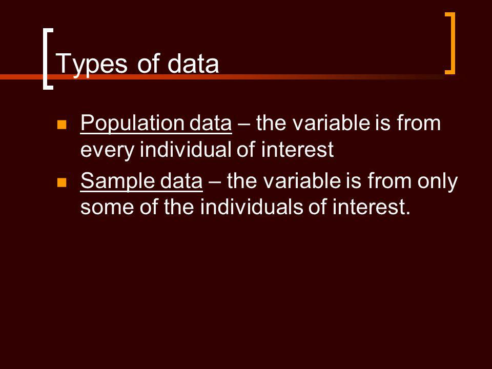 Types of data Population data – the variable is from every individual of interest.