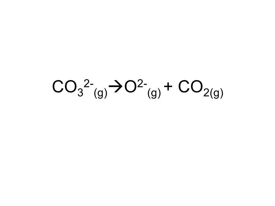 CO32-(g)O2-(g) + CO2(g)