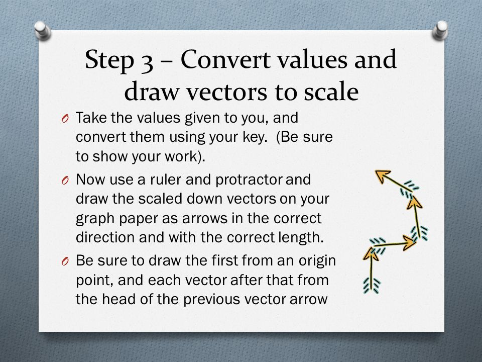 Step 3 – Convert values and draw vectors to scale