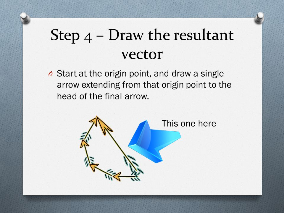 Step 4 – Draw the resultant vector