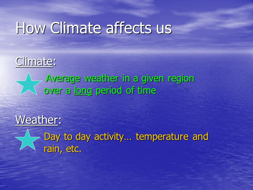 How Climate affects us Climate: