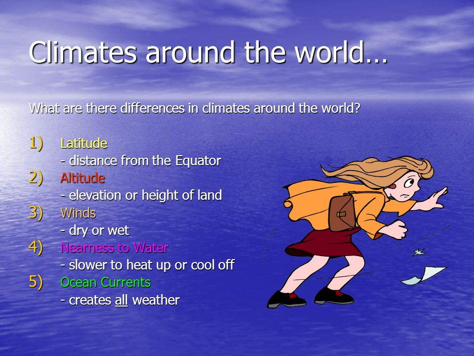 Climates around the world…