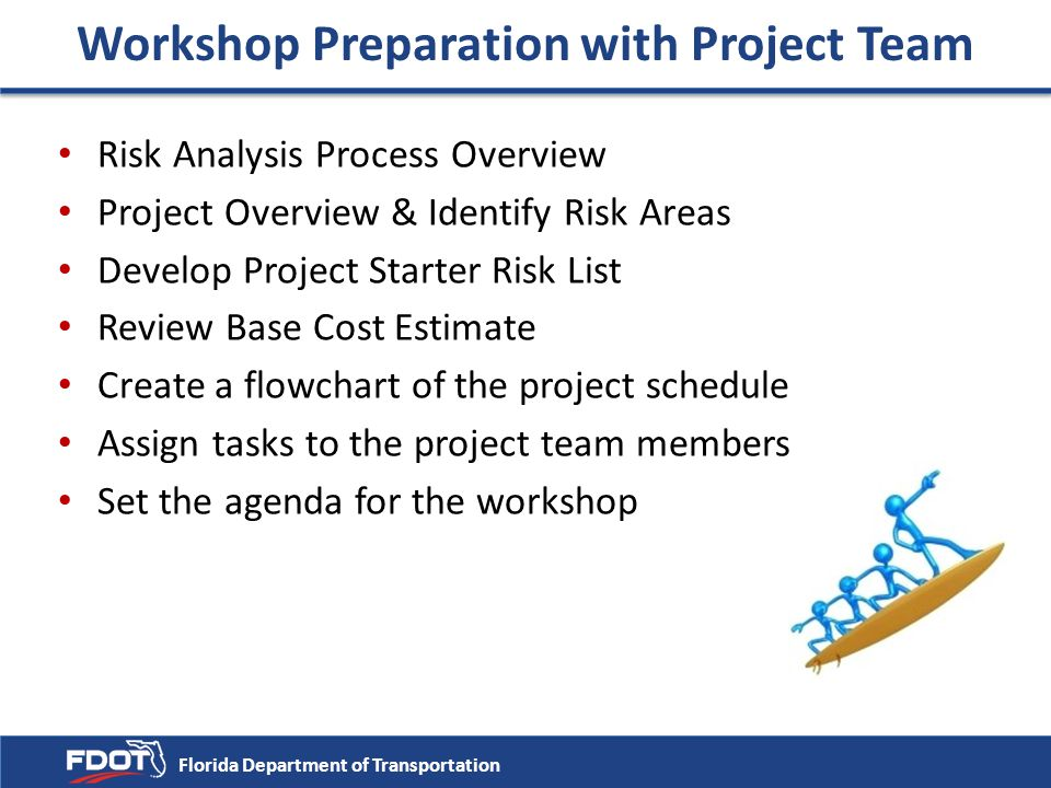 Workshop Preparation with Project Team