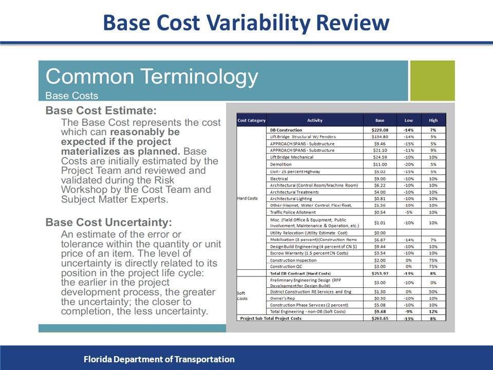 Base Cost Variability Review