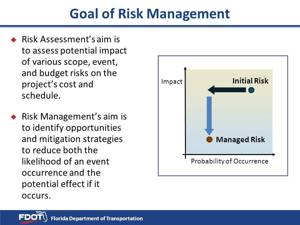 Goal of Risk Management
