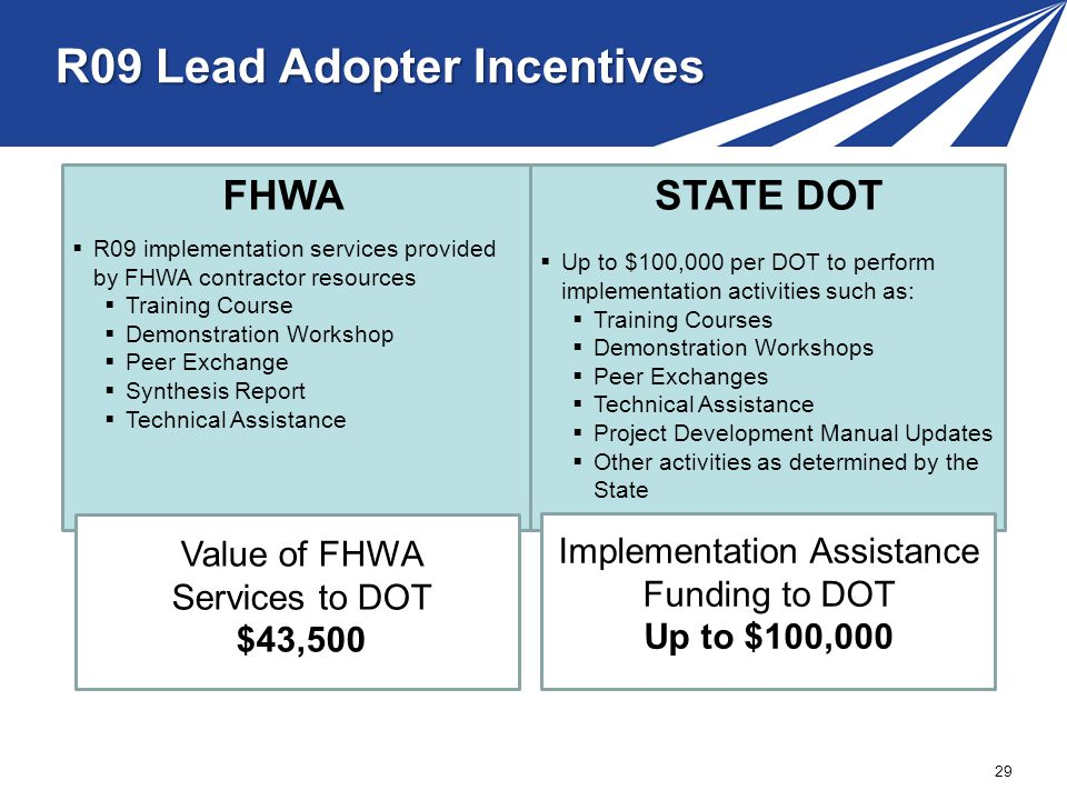 R09 Lead Adopter Incentives
