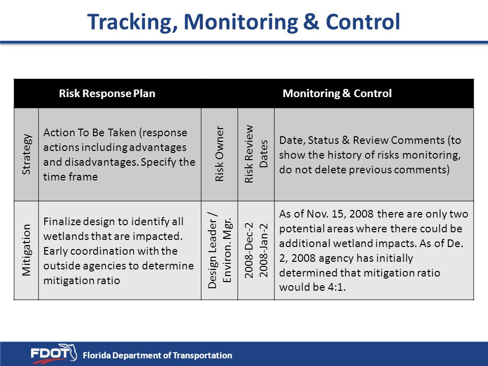 Tracking, Monitoring & Control