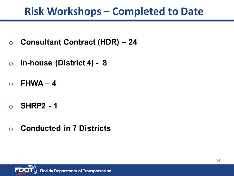 Risk Workshops – Completed to Date