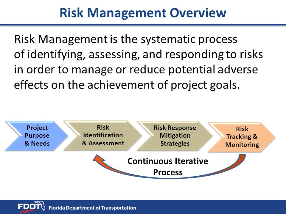 Risk Management Overview