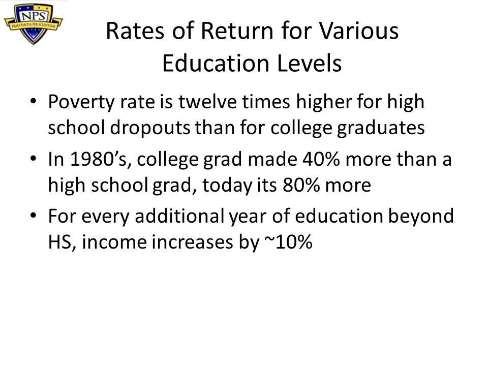 Rates of Return for Various Education Levels