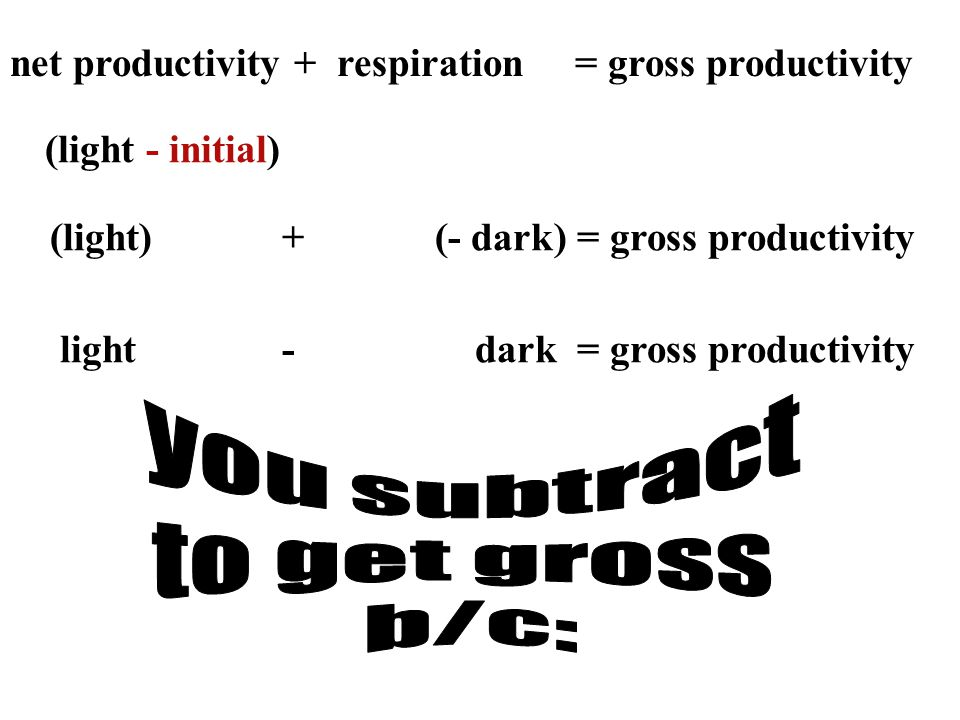 (light - initial) + (initial - dark) = gross productivity