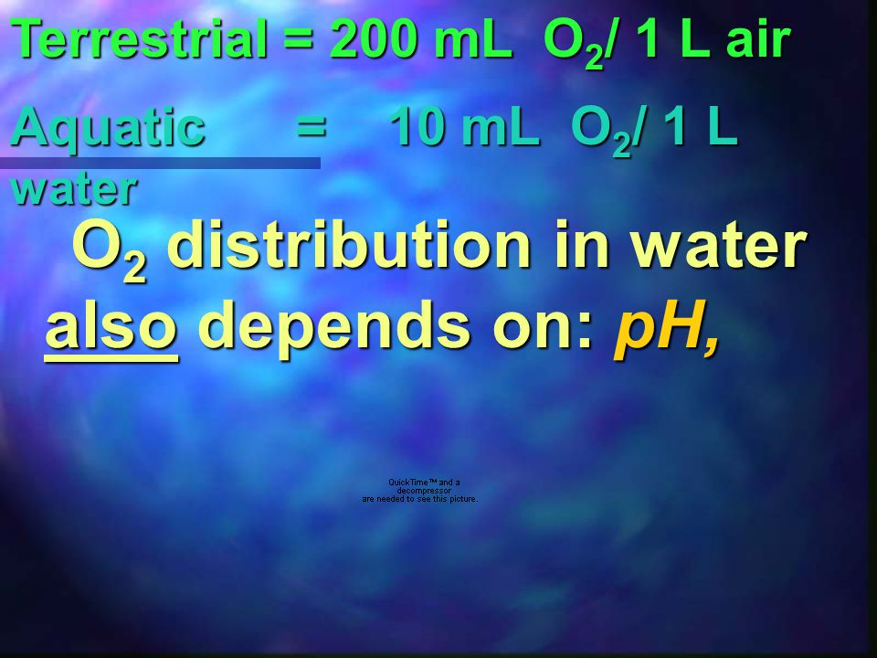 O2 distribution in water also depends on: pH,